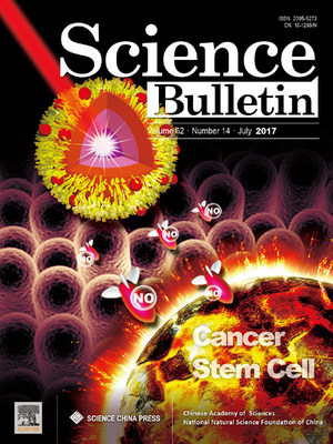 Science Bulletin